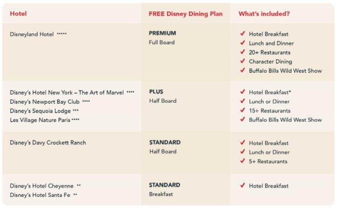 costos de Disneyland
